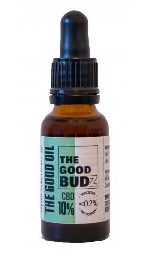 CBD (kanabidiol) olej na bolest – jak funguje?