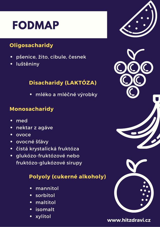 FODMAP dieta – co je to a jaké potraviny jsou dovoleny?