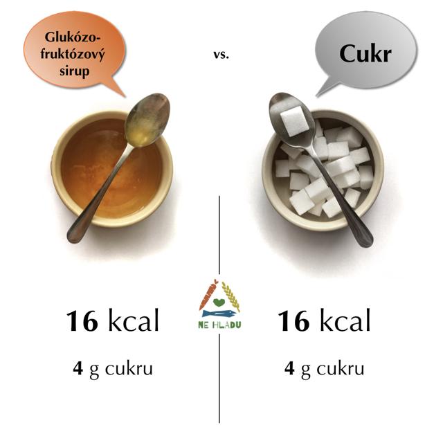 Glukózo-fruktózový sirup a jeho vliv na zdraví – jak nám škodí?