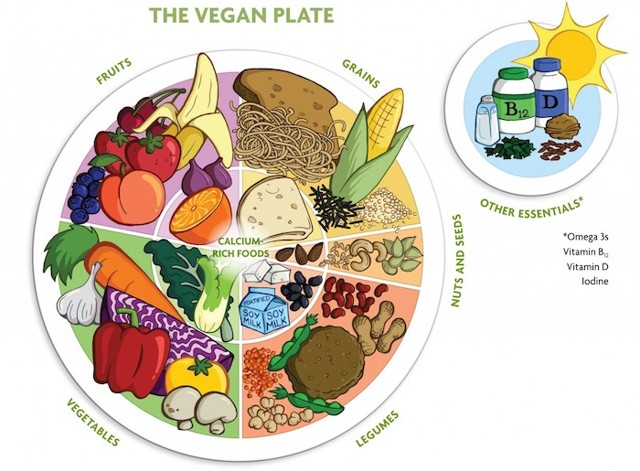 Kloubní výživa – jaké potraviny a doplňky jíst pro pevné a zdravé klouby?