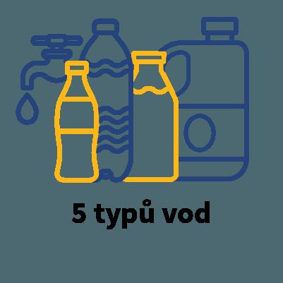 Zde je 9 druhů vody, které můžete pít