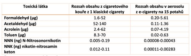 Skutečně vAmerice zabíjela elektronická cigareta?