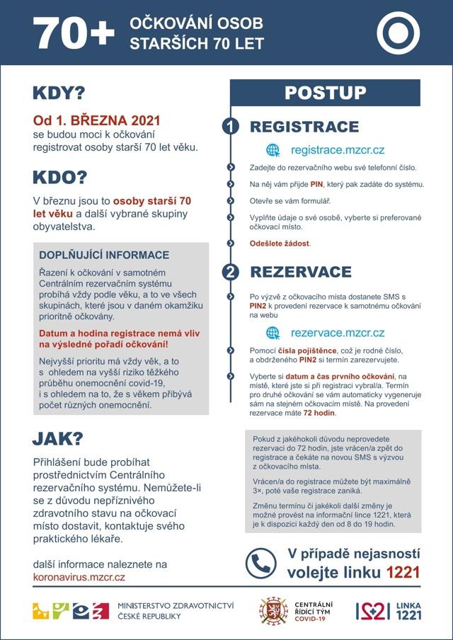 Nový oficiální web ke koronaviru– vše potřebné na jednom místě
