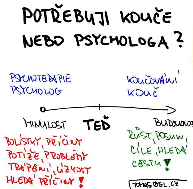 Kouč, nebo psycholog? Psycholog, nebo kouč?