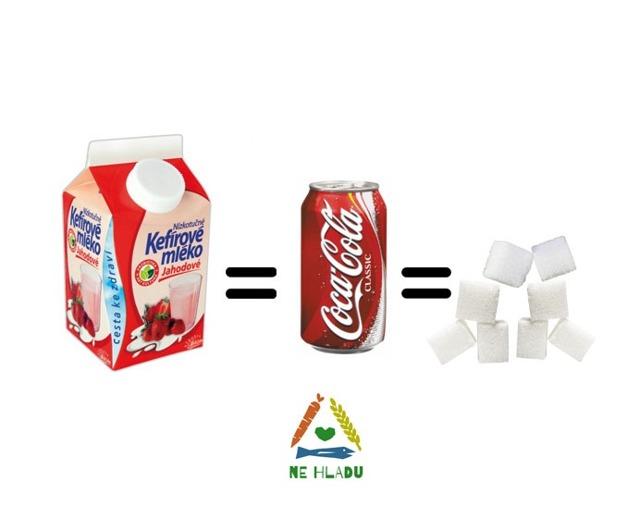 Neochucené bílé jogurty: který vybrat?