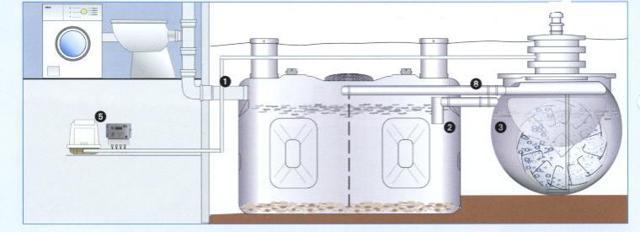 Jak velký malér jsou mikroplasty ve vodě?