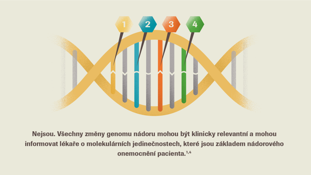 Dědičné dispozice knádoru prsu určí analýza DNA
