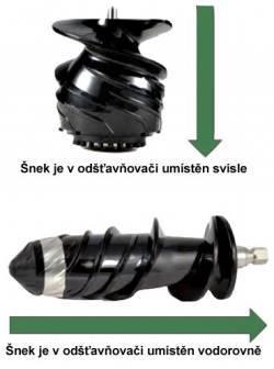 Tip: Jak vybrat odšťavňovač