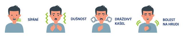On-line test: Máte astma pod kontrolou?