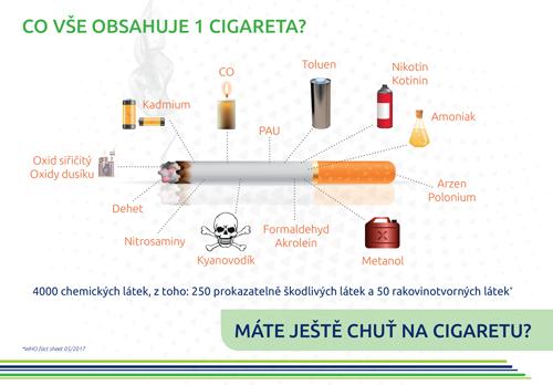 Chcete přestat kouřit? Vsaďte na odbornou pomoc!