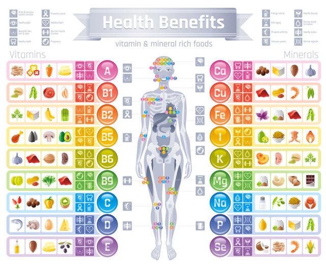 Chlor v lidském těle a zdraví