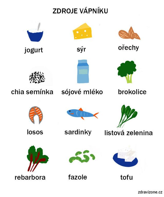 Zdroje vápníku ve stravě a v potravinách