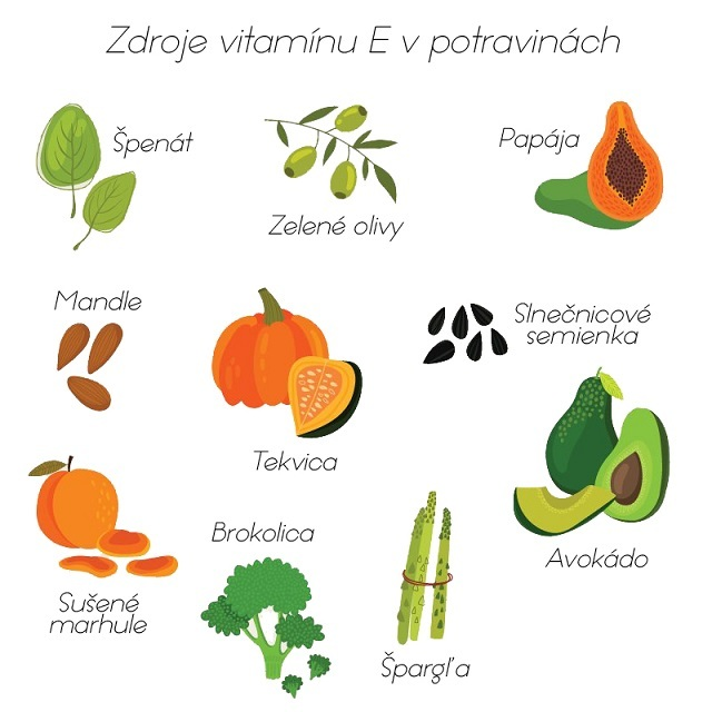 Vitamín E 400 a jeho účinky