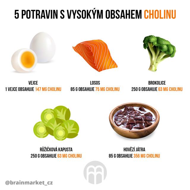 Výživové doplňky jsou jen potraviny, nechrání před nemocemi