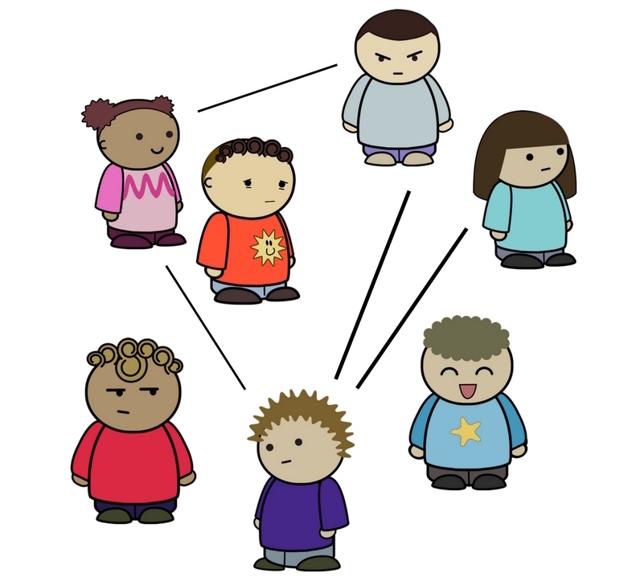 Jak fungují rodinné konstelace?