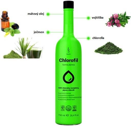 Chlorofyl a jeho účinky na zdraví – zelená znamená život