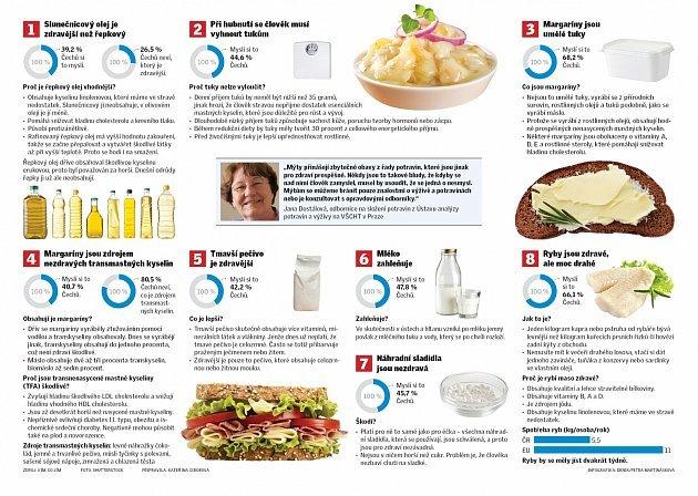 Bulgur a zdraví – super zdravé jídlo, které málokdo zná